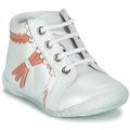 Støvler til børn GBB  ACINTA